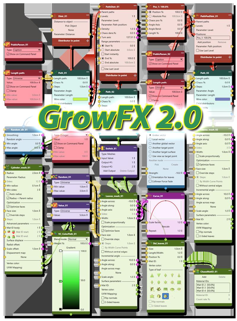 GrowFX 2.0
