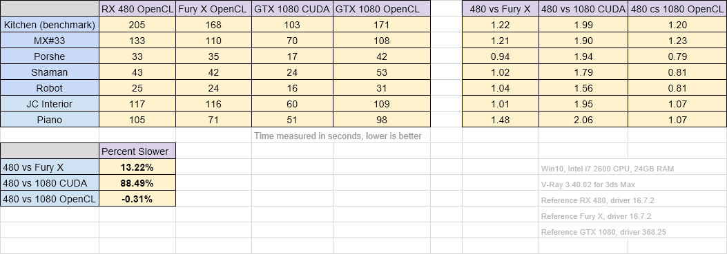 rx480_benchmark